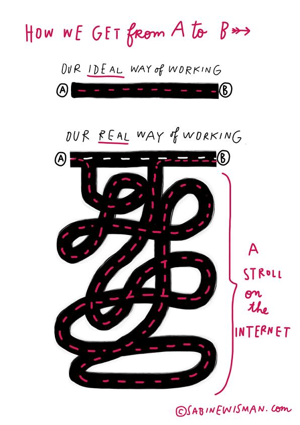 werken internet afgeleid