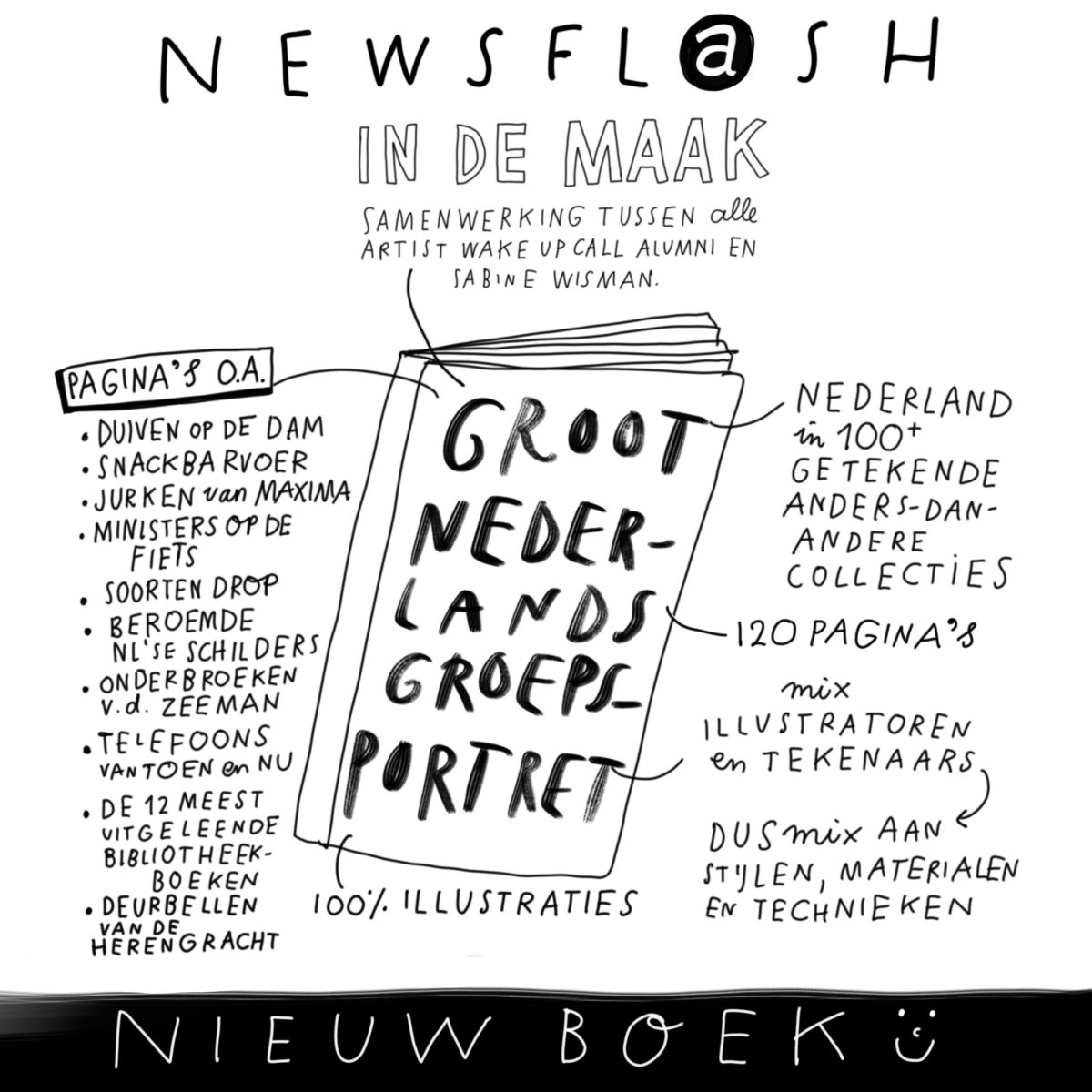 Groot Nederlands Groepsportret